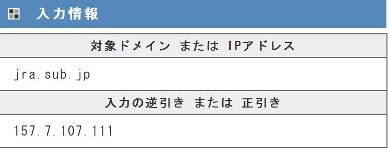 驚愕の馬券師X IP